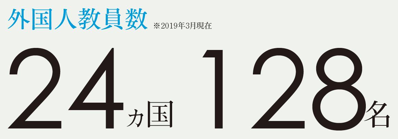 外国人教員数 神田外語学院