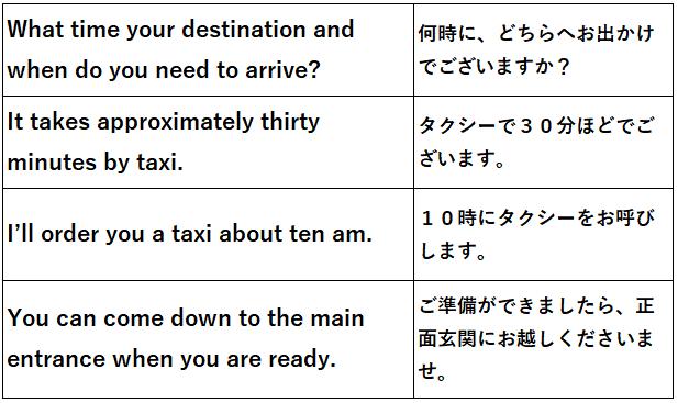 タクシー 呼ぶ時 例文