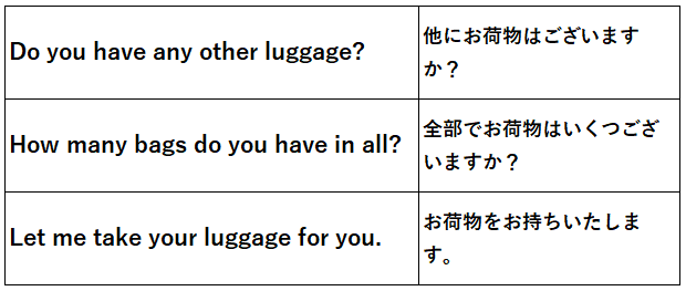 荷物 運ぶ時 例文
