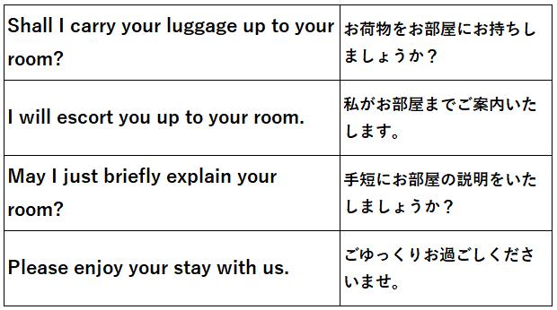 部屋 案内する時 例文