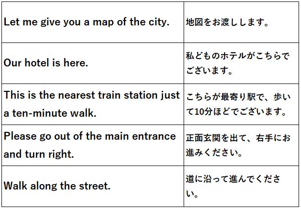 道案内する時 例文