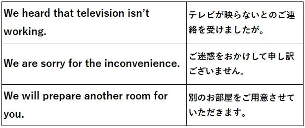 不具合 別の部屋 案内する時 例文