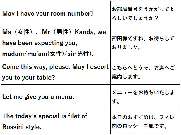 レストラン 案内