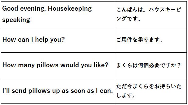 お客様 問い合わせの時 例文