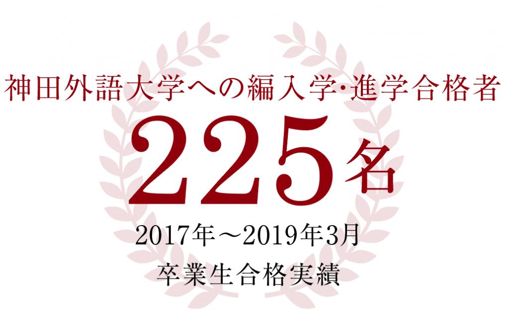 神田外語大学への編入学・進学合格者