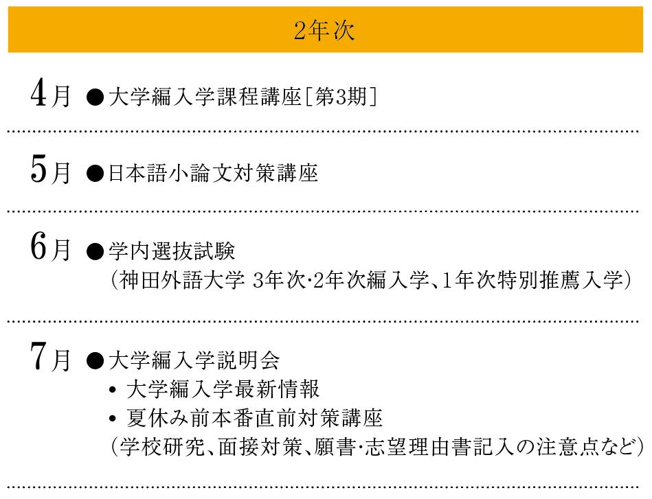 神田外語学院 大学編入学対策スケジュール
