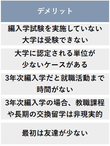 大学編入 デメリット