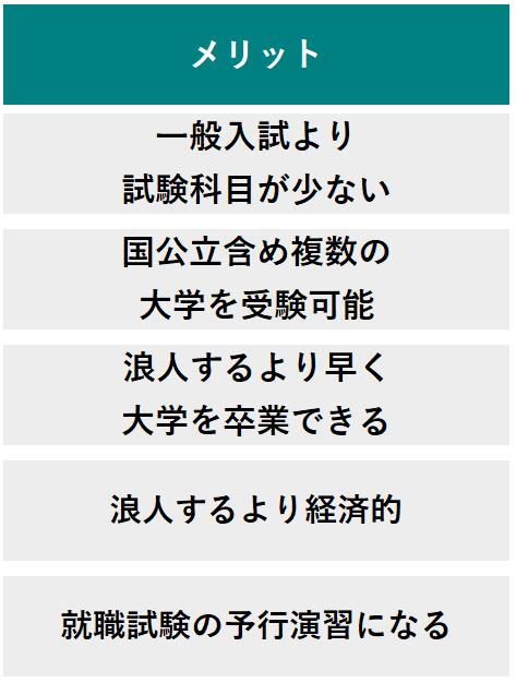 大学編入 メリット