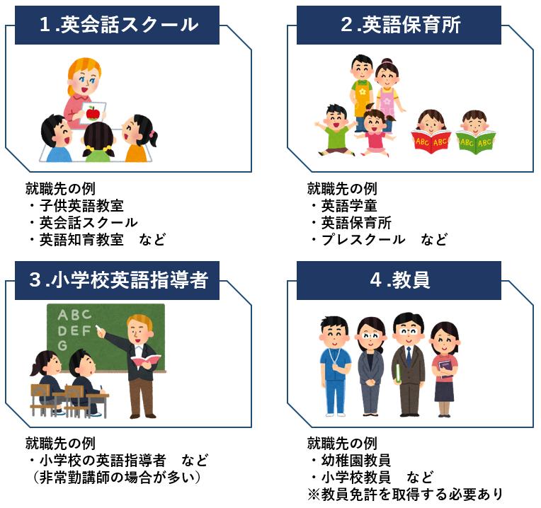 児童 英語 教師 働き方