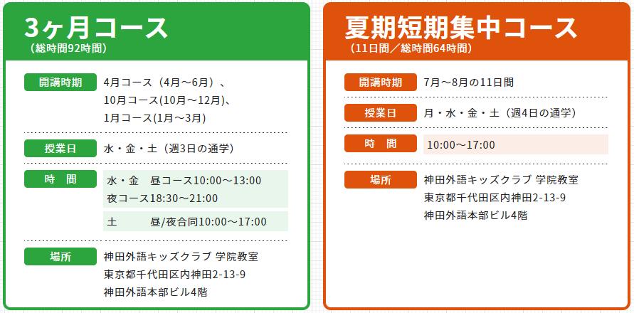 神田外語キッズクラブ 開講コース