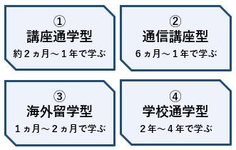 J-SHINE 登録団体