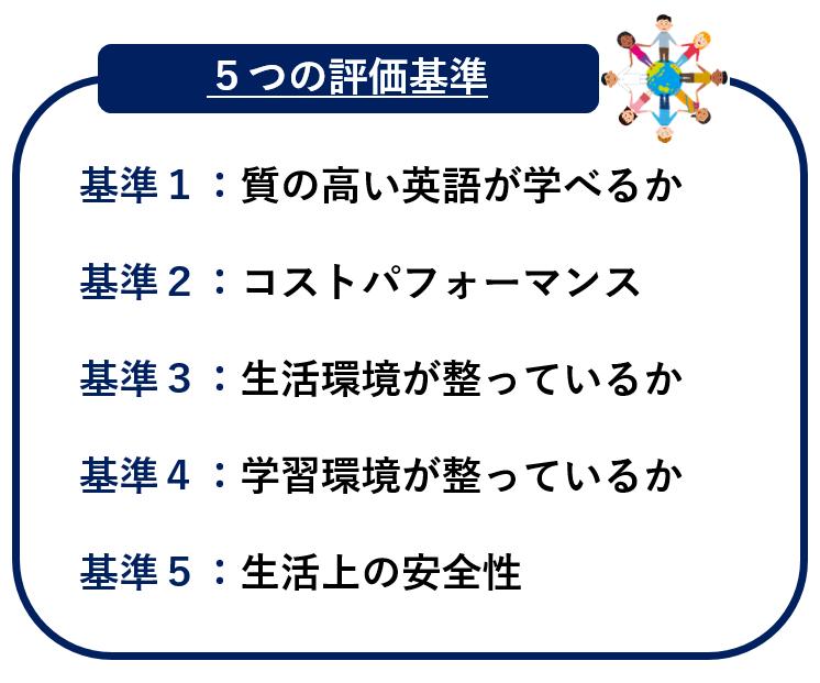 留学 5つの評価基準