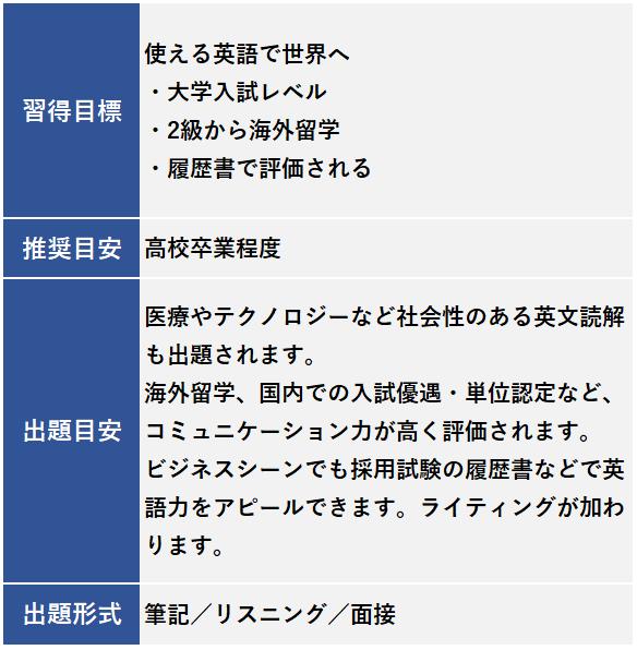 英検2級 目安