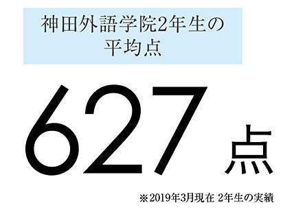神田外語学院2年生のTOEIC平均点