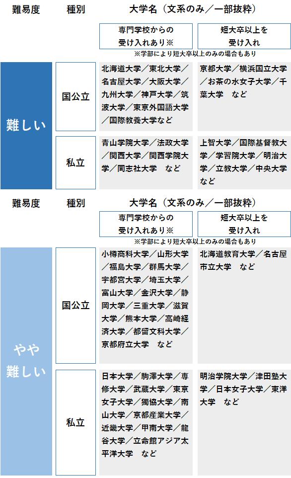 横浜 国立 大学 出願 状況