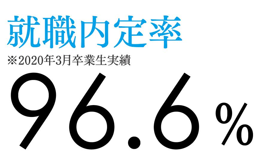 神田外語学院 就職内定率